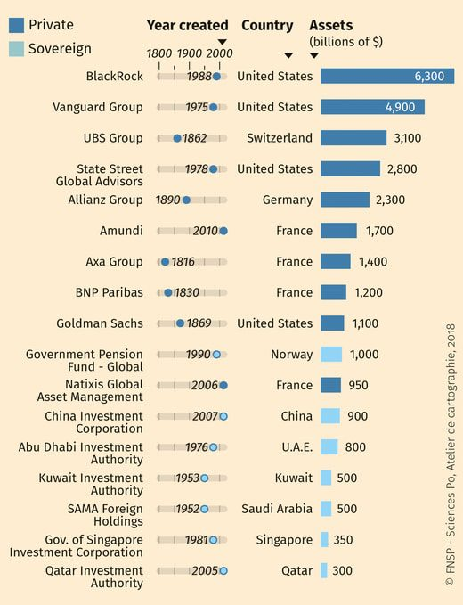 top investment management companies